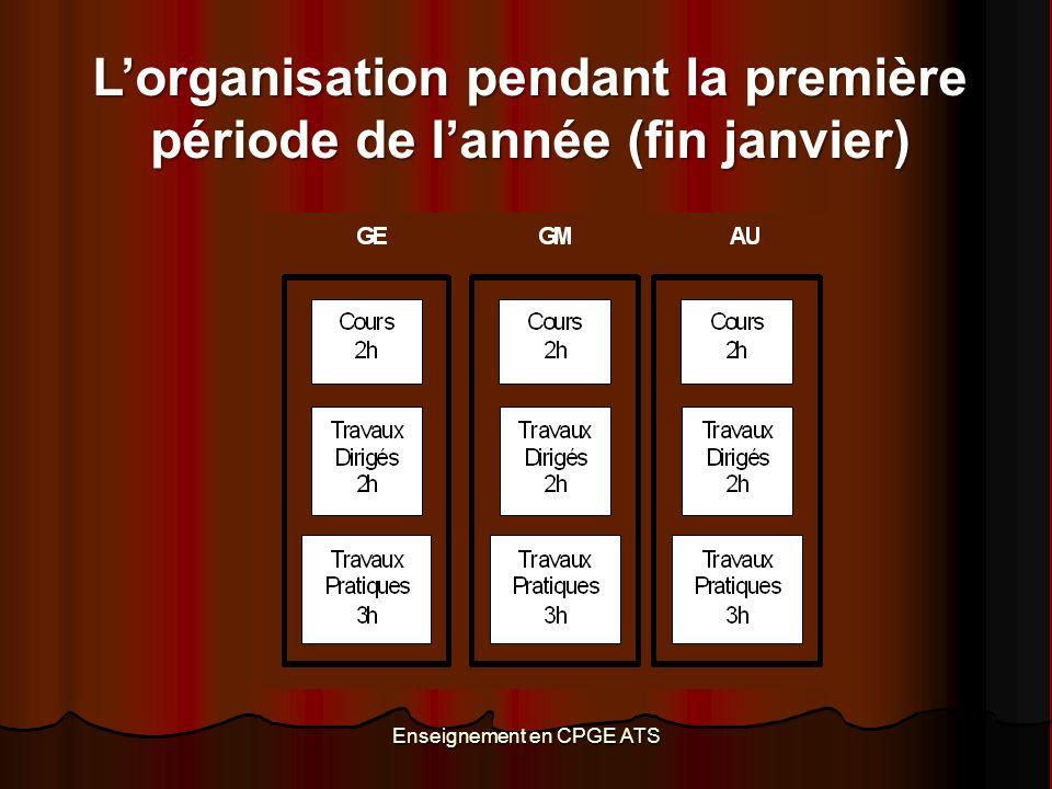L'organisation pendant la première période de l'année (fin janvier)