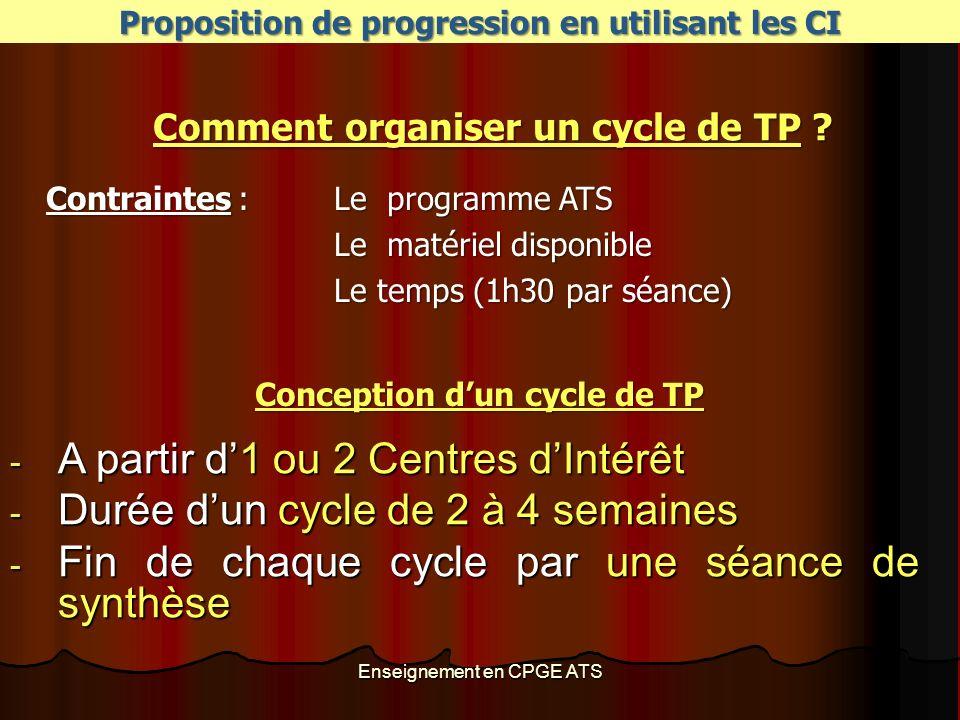 A partir d'1 ou 2 Centres d'Intérêt Durée d'un cycle de 2 à 4 semaines