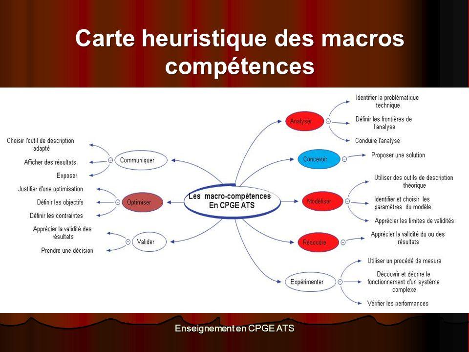 Carte heuristique des macros compétences
