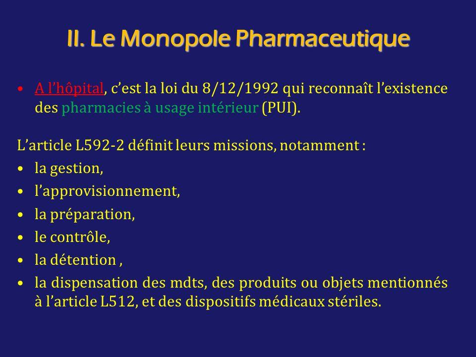 II. Le Monopole Pharmaceutique