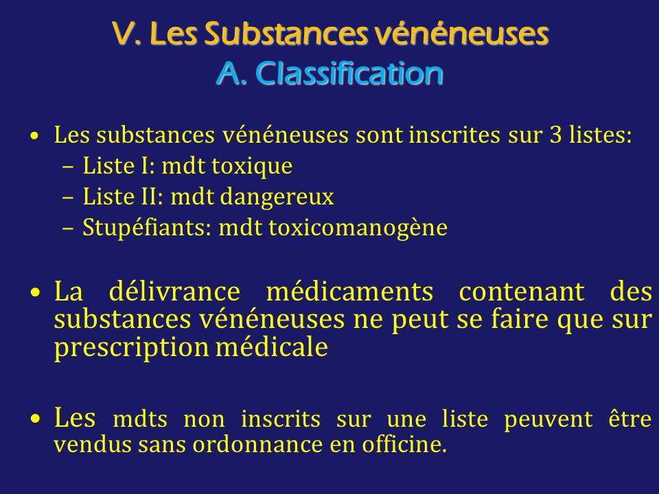 V. Les Substances vénéneuses A. Classification