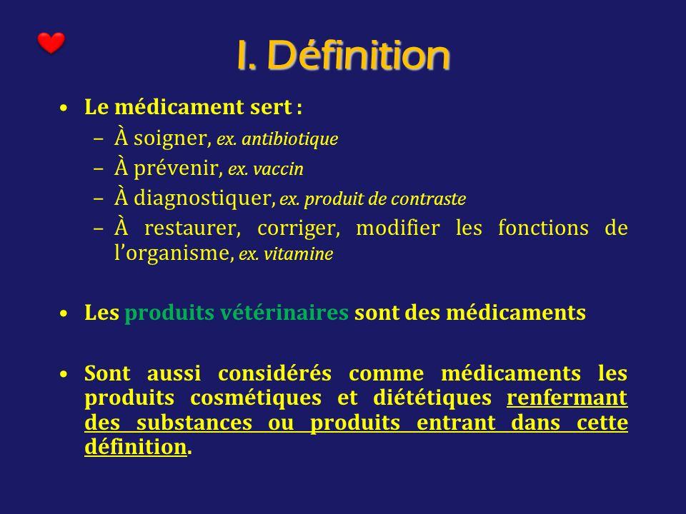 I. Définition Le médicament sert : À soigner, ex. antibiotique