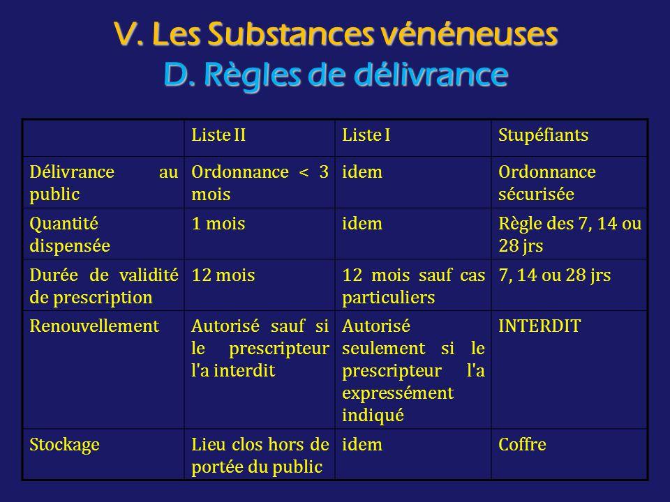 V. Les Substances vénéneuses D. Règles de délivrance