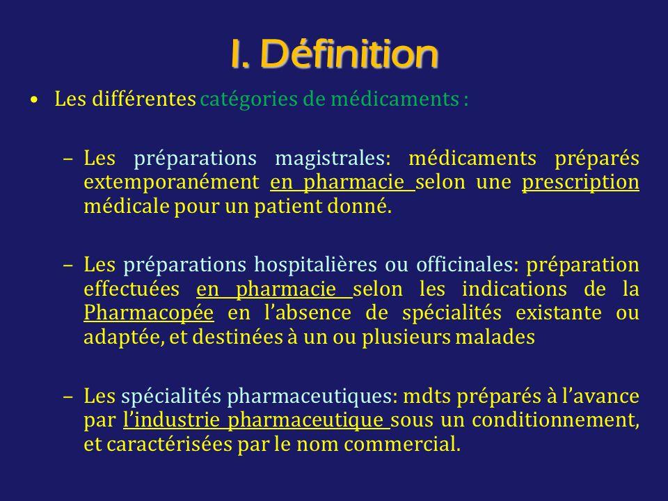 I. Définition Les différentes catégories de médicaments :