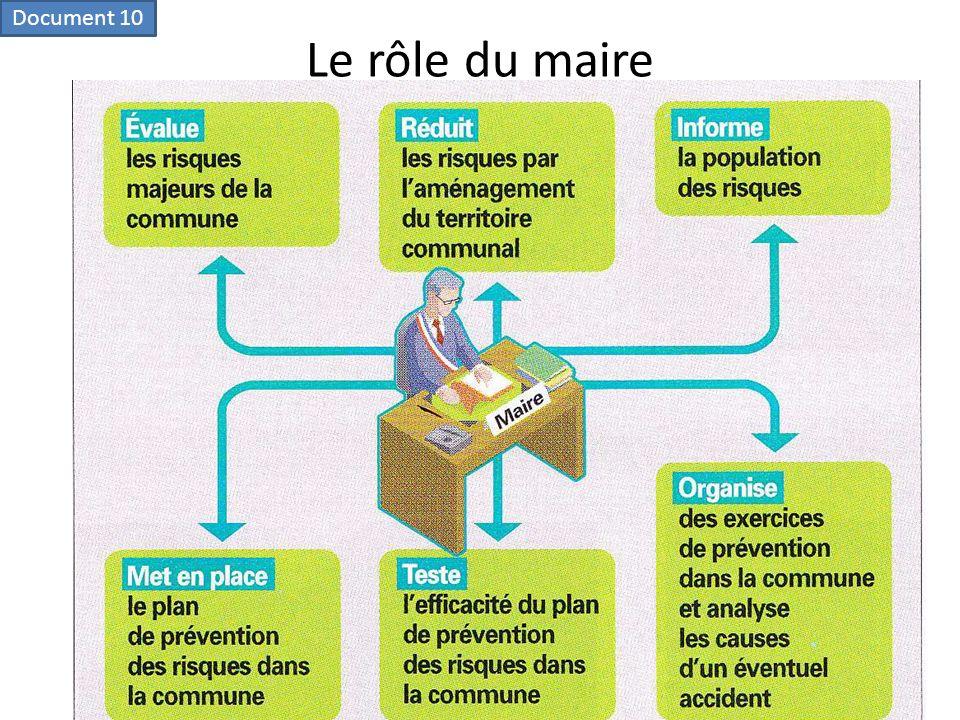 Document 10 Le rôle du maire