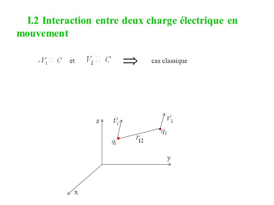 I.2 Interaction entre deux charge électrique en mouvement