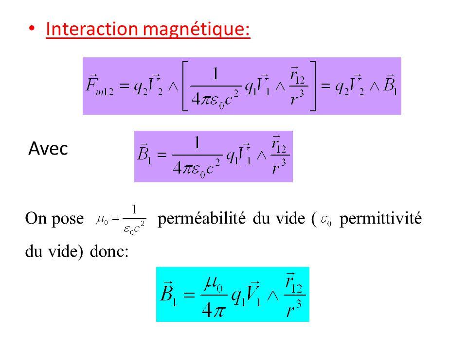 Interaction magnétique: