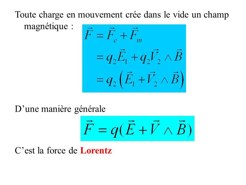 Toute charge en mouvement crée dans le vide un champ magnétique : D'une manière générale C'est la force de Lorentz