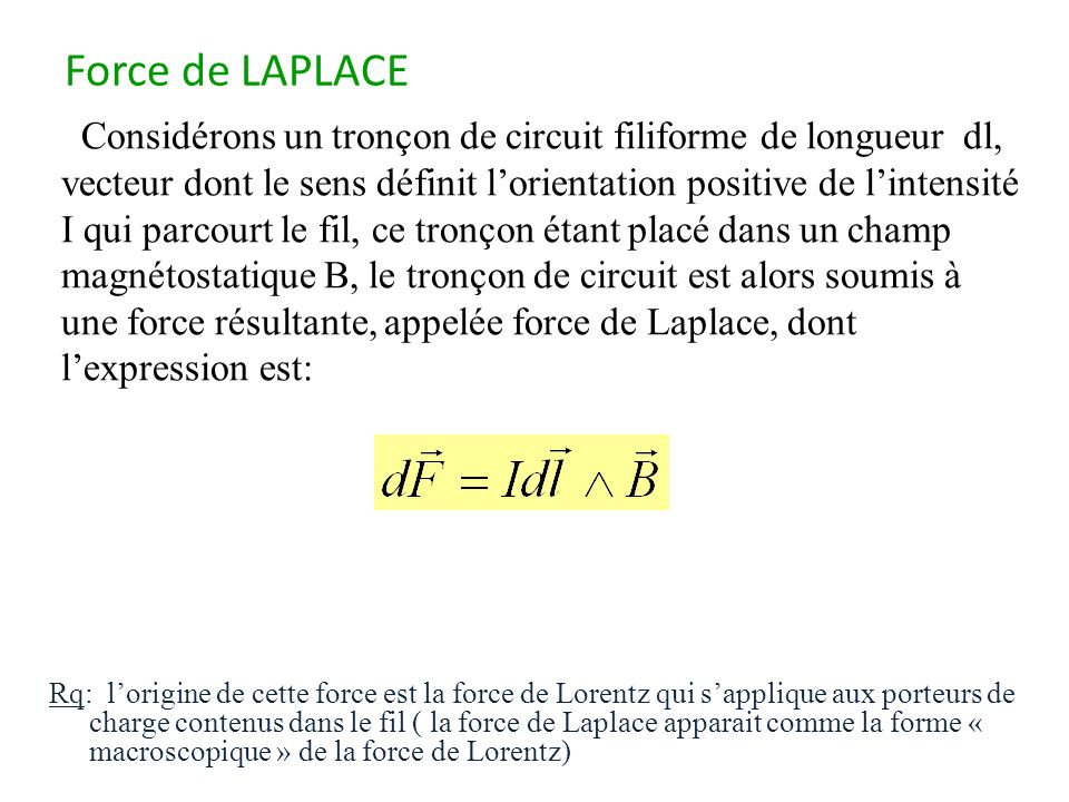 Force de LAPLACE