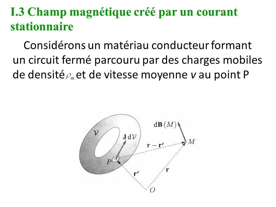 I.3 Champ magnétique créé par un courant stationnaire