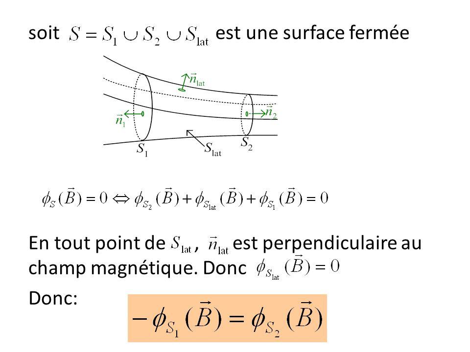 soit est une surface fermée En tout point de , est perpendiculaire au champ magnétique. Donc Donc: