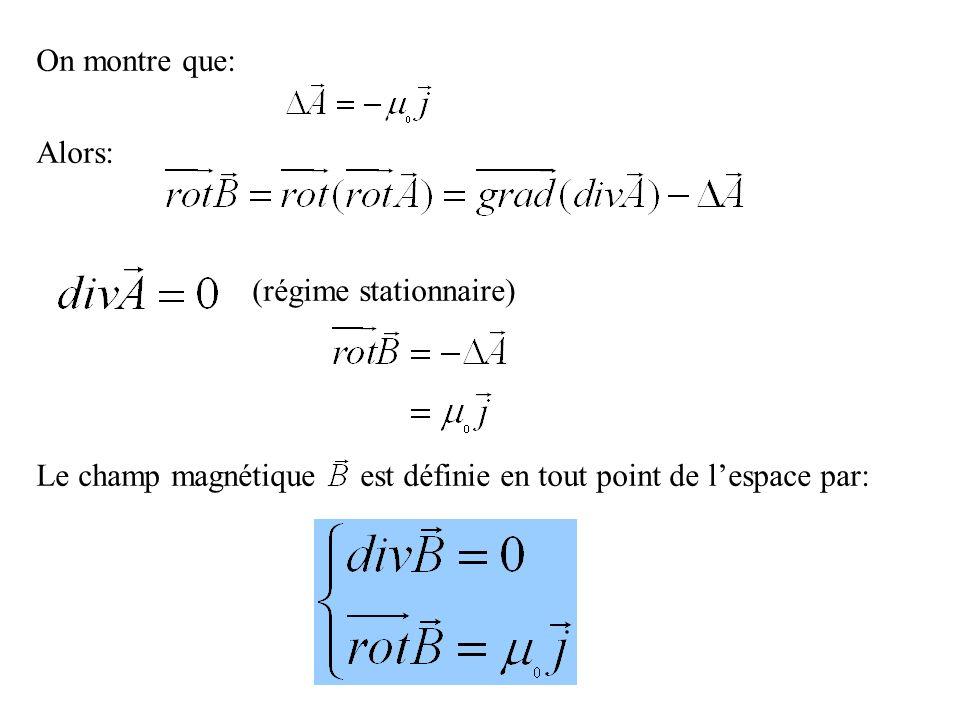 On montre que: Alors: (régime stationnaire) Le champ magnétique est définie en tout point de l'espace par: