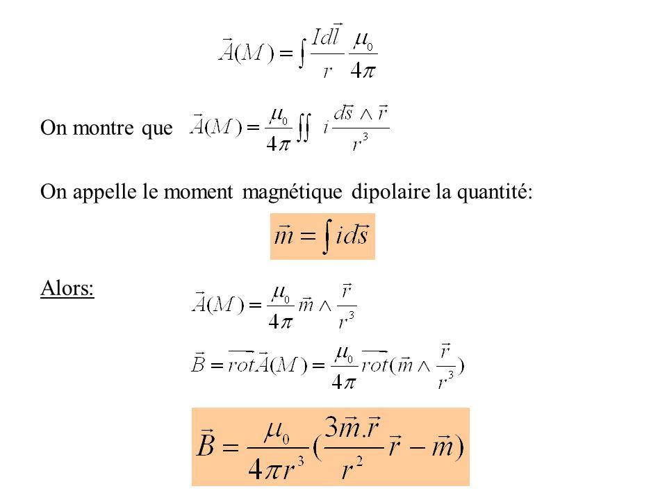 On montre que On appelle le moment magnétique dipolaire la quantité: Alors: