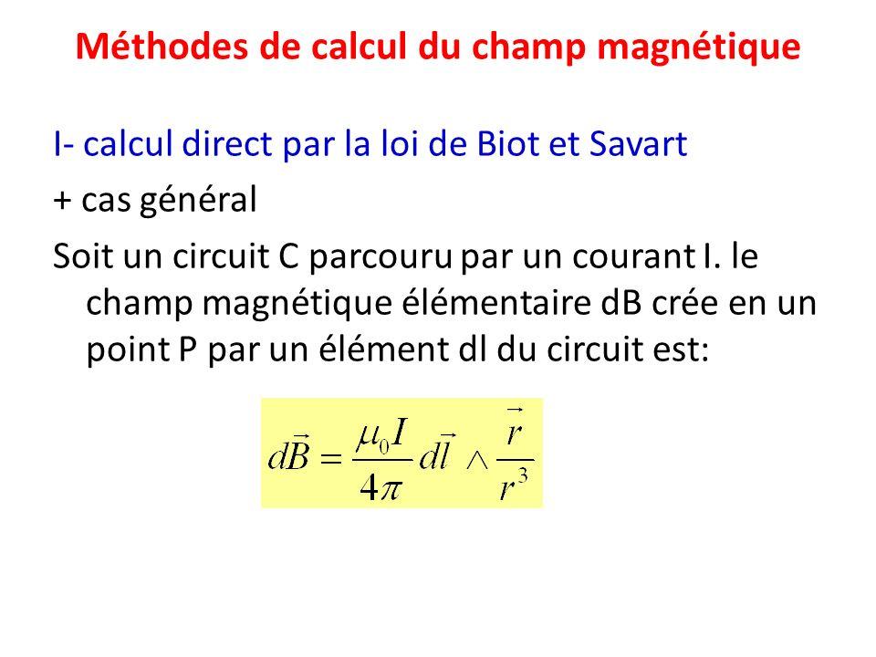 Méthodes de calcul du champ magnétique