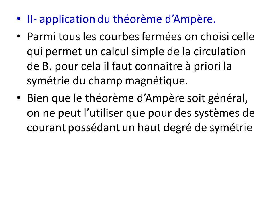 II- application du théorème d'Ampère.