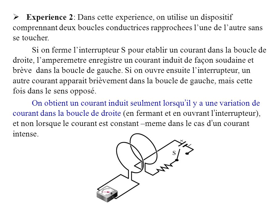 Experience 2: Dans cette experience, on utilise un dispositif comprennant deux boucles conductrices rapprochees l'une de l'autre sans se toucher.