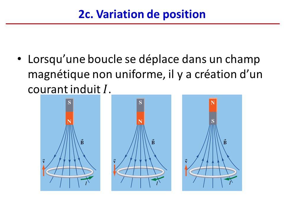 2c. Variation de position