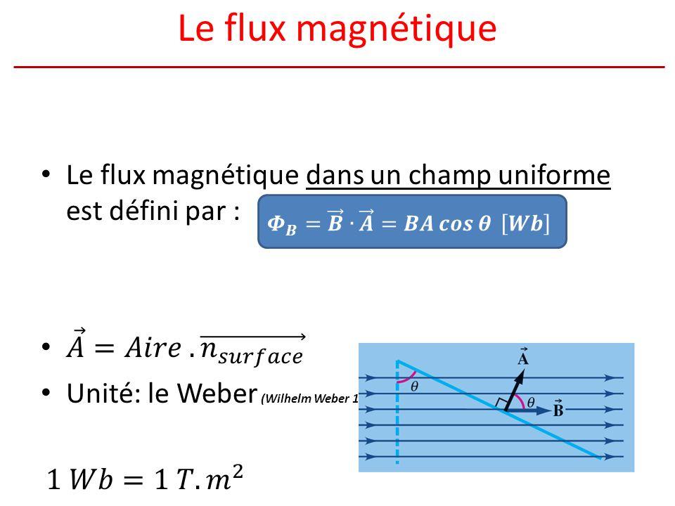 Le flux magnétique Le flux magnétique dans un champ uniforme est défini par : 𝐴 =𝐴𝑖𝑟𝑒 . 𝑛 𝑠𝑢𝑟𝑓𝑎𝑐𝑒.