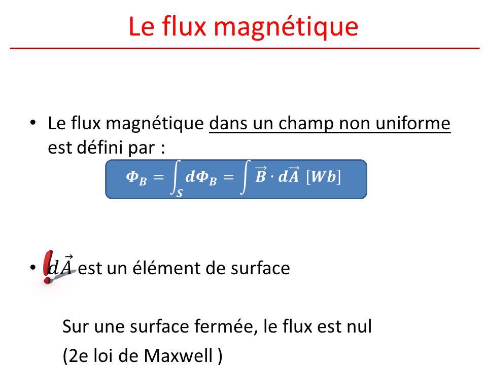 Le flux magnétique Le flux magnétique dans un champ non uniforme est défini par : 𝑑 𝐴 est un élément de surface.