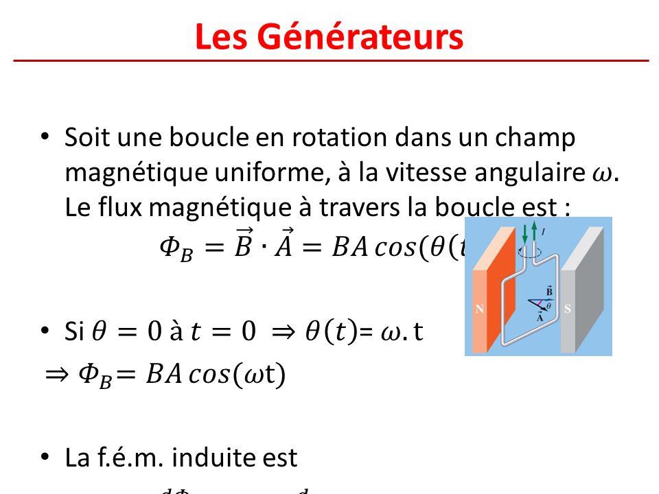 Les Générateurs Soit une boucle en rotation dans un champ magnétique uniforme, à la vitesse angulaire 𝜔. Le flux magnétique à travers la boucle est :