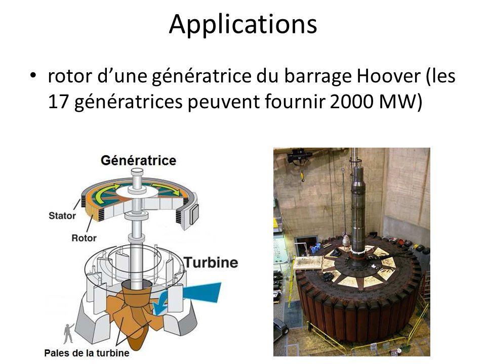 Applications rotor d'une génératrice du barrage Hoover (les 17 génératrices peuvent fournir 2000 MW)