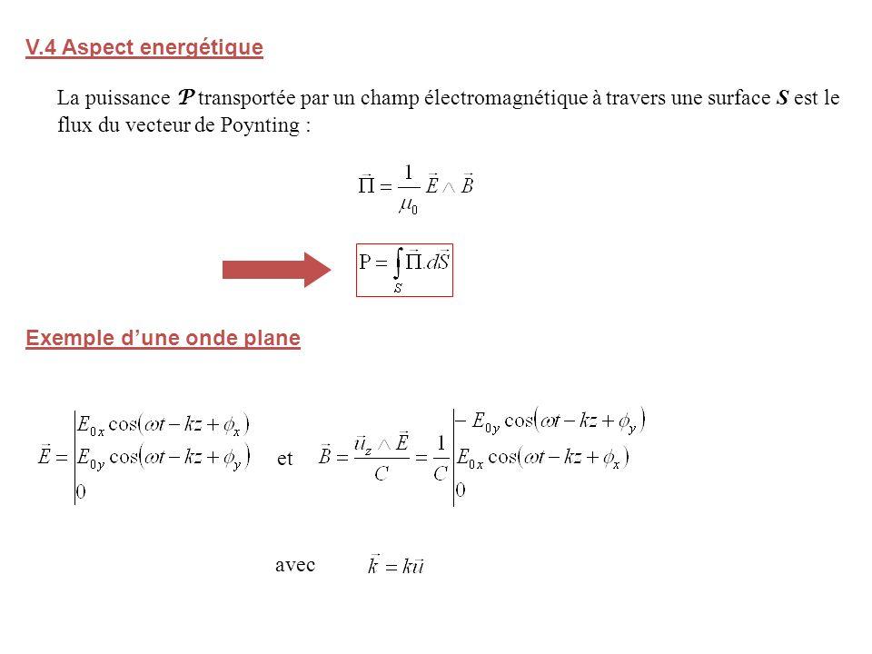 V.4 Aspect energétique La puissance P transportée par un champ électromagnétique à travers une surface S est le flux du vecteur de Poynting :