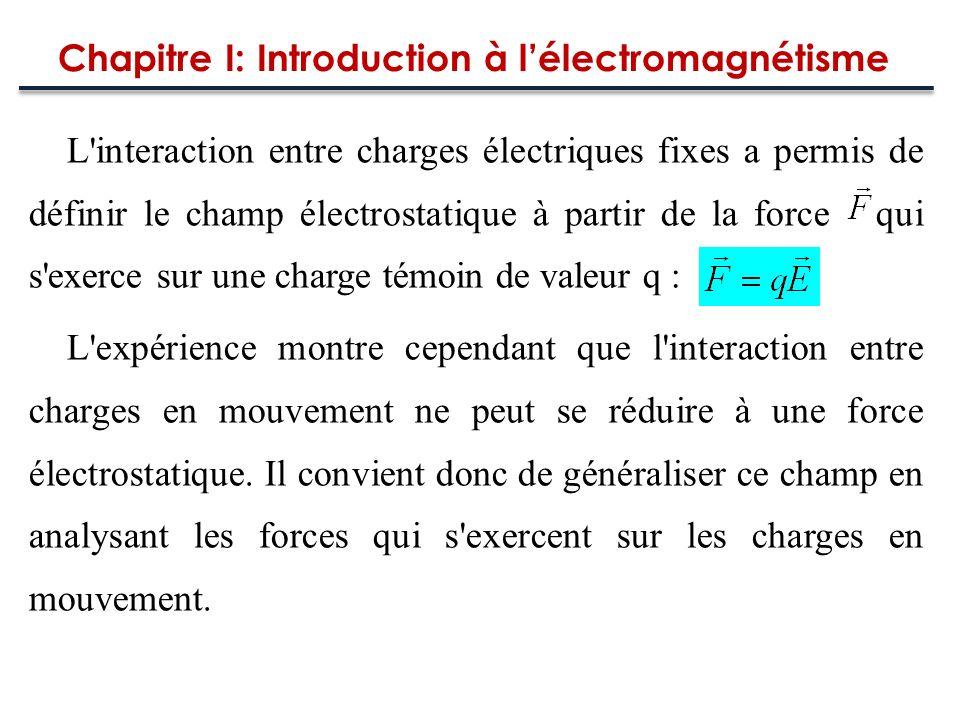 Chapitre I: Introduction à l'électromagnétisme