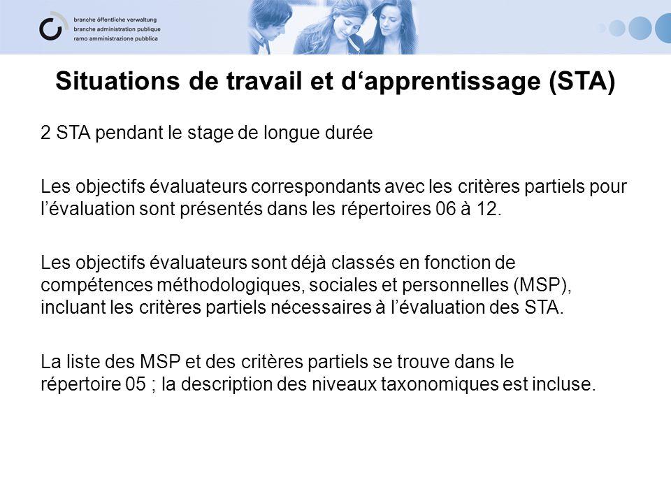 Situations de travail et d'apprentissage (STA)