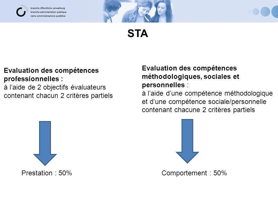 STA Evaluation des compétences méthodologiques, sociales et