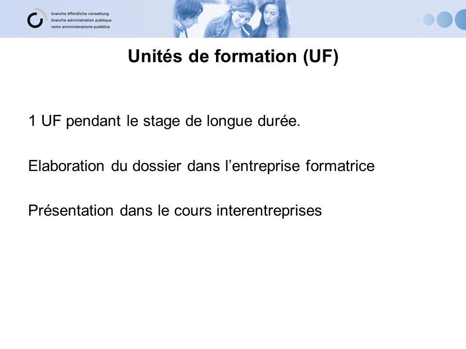 Unités de formation (UF)