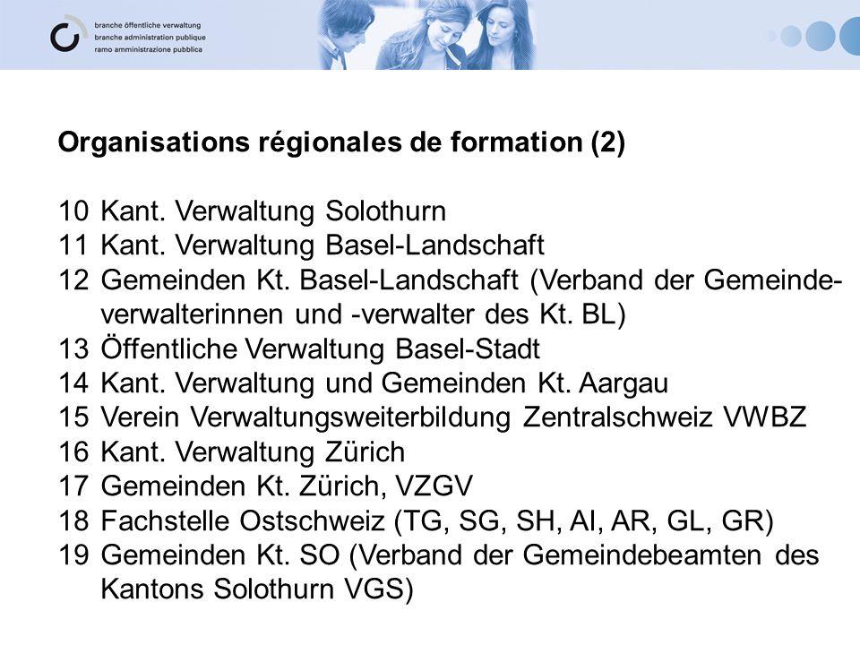 Organisations régionales de formation (2)