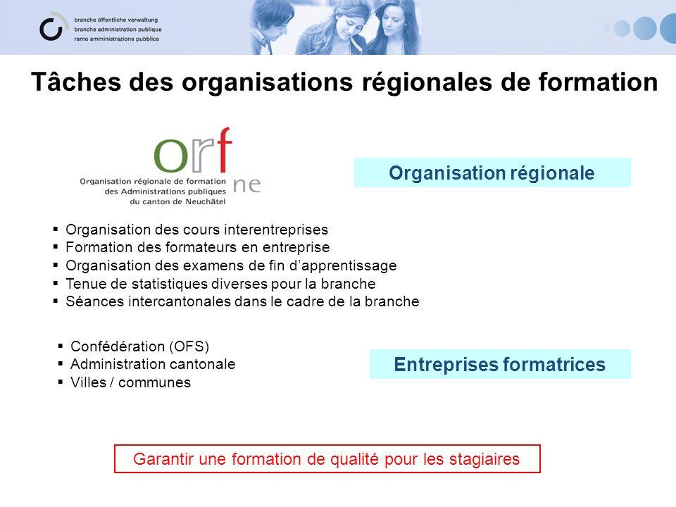 Organisation régionale Entreprises formatrices