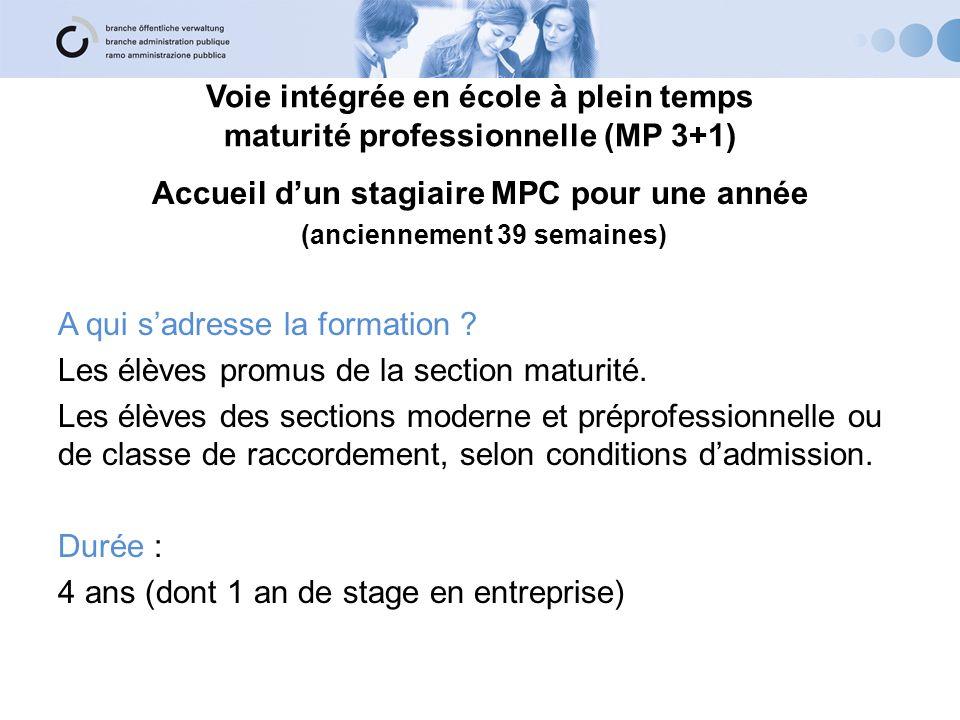Voie intégrée en école à plein temps maturité professionnelle (MP 3+1)