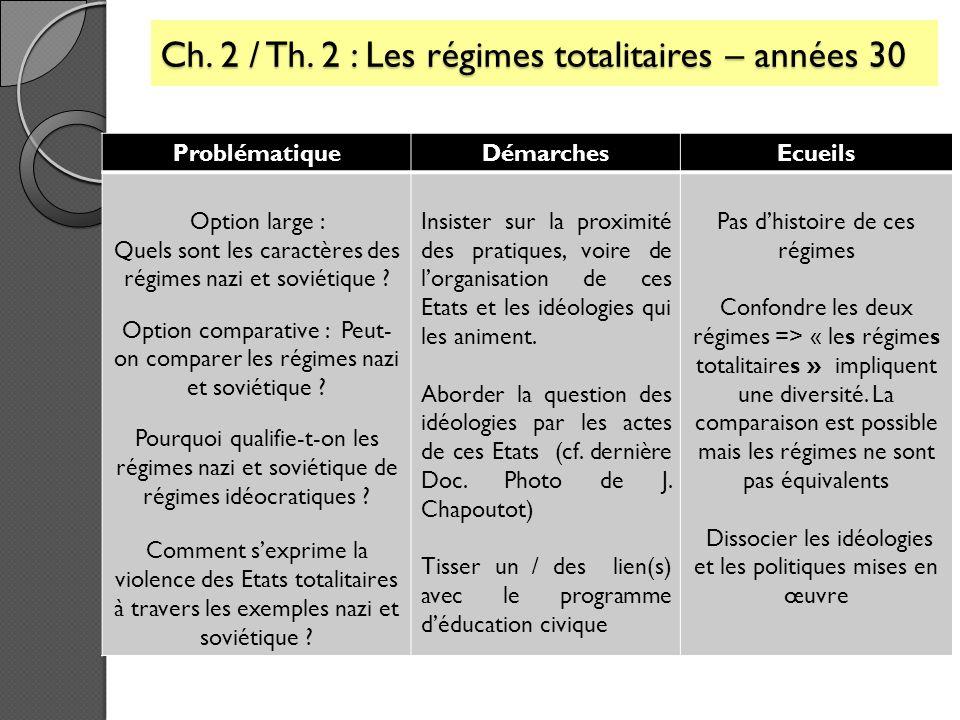Ch. 2 / Th. 2 : Les régimes totalitaires – années 30