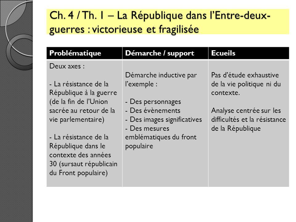 Ch. 4 / Th. 1 – La République dans l'Entre-deux-guerres : victorieuse et fragilisée
