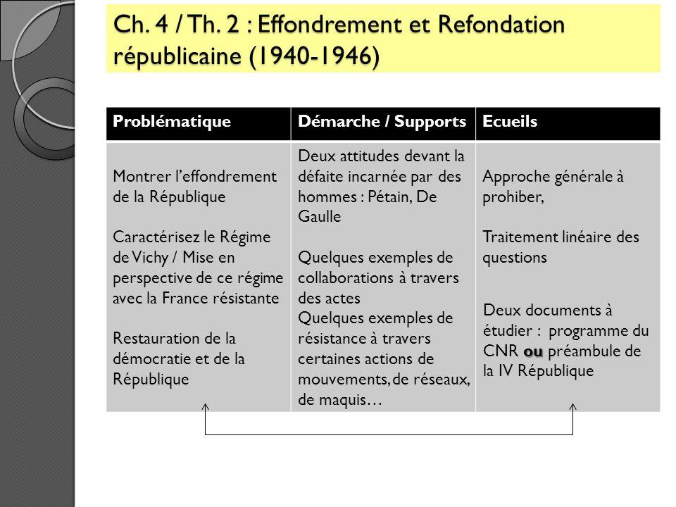 Ch. 4 / Th. 2 : Effondrement et Refondation républicaine (1940-1946)