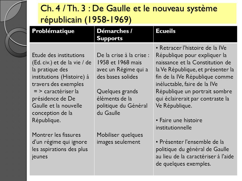 Ch. 4 / Th. 3 : De Gaulle et le nouveau système républicain (1958-1969)