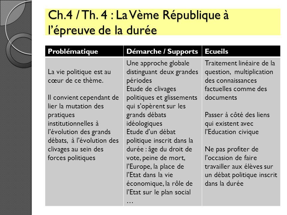 Ch.4 / Th. 4 : La Vème République à l'épreuve de la durée