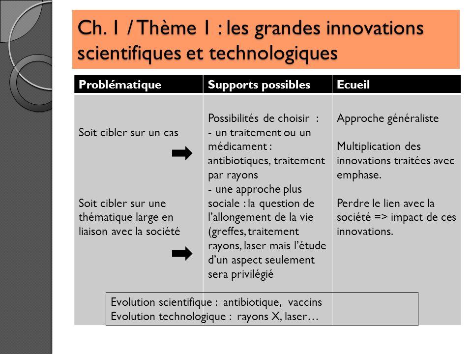 Ch. 1 / Thème 1 : les grandes innovations scientifiques et technologiques