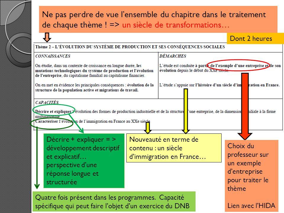 Ne pas perdre de vue l'ensemble du chapitre dans le traitement de chaque thème ! => un siècle de transformations…
