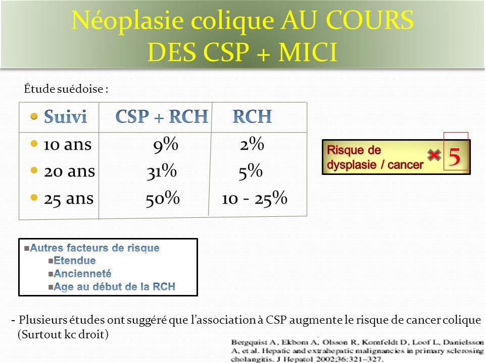 Néoplasie colique AU COURS DES CSP + MICI
