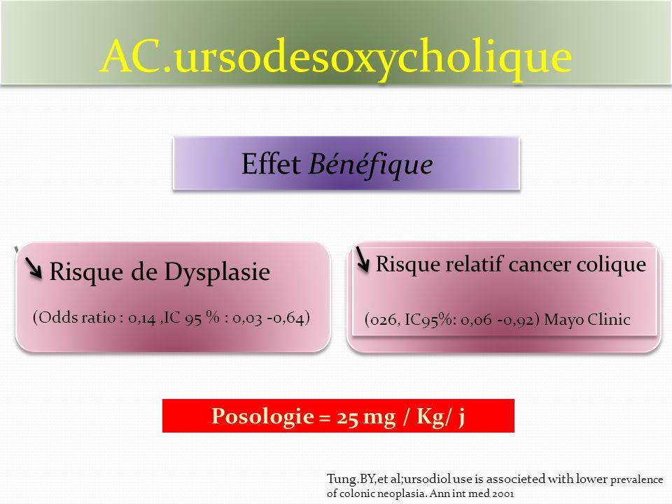 AC.ursodesoxycholique