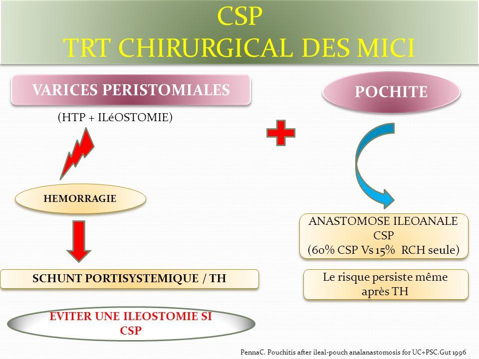 CSP TRT CHIRURGICAL DES MICI