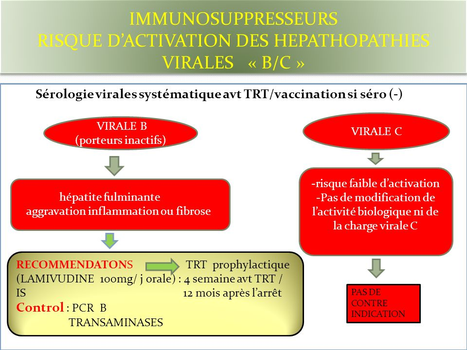 IMMUNOSUPPRESSEURS RISQUE D'ACTIVATION DES HEPATHOPATHIES VIRALES « B/C »