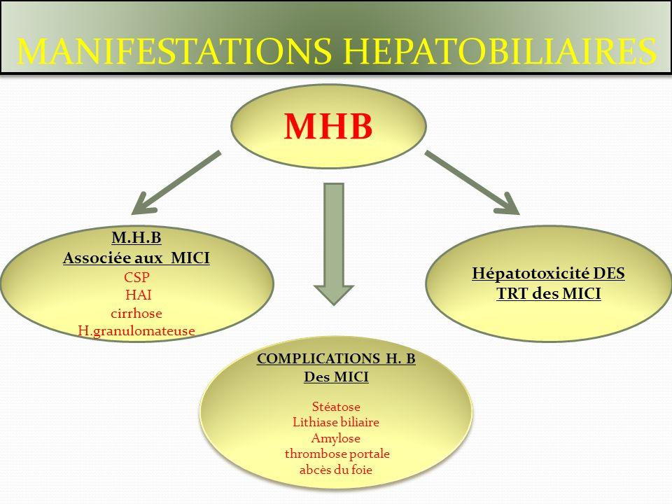 Hépatotoxicité DES TRT des MICI