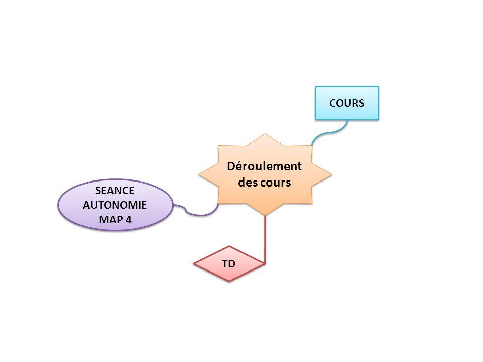 COURS Déroulement des cours SEANCE AUTONOMIE MAP 4 TD