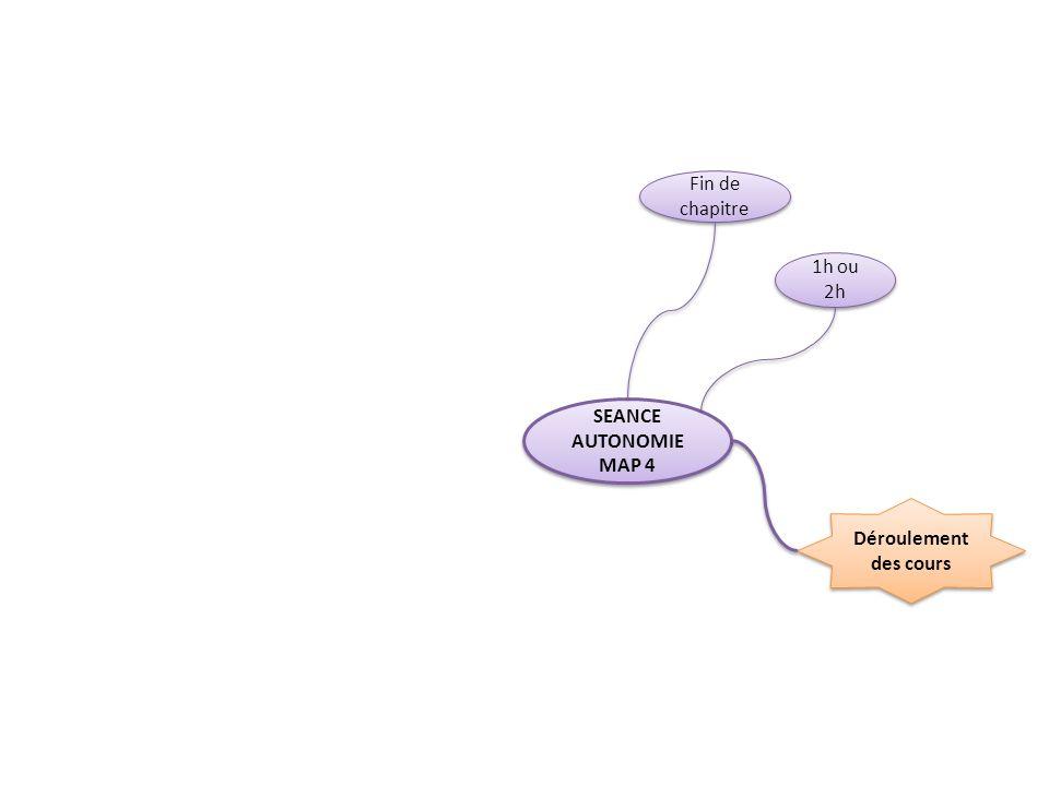Fin de chapitre 1h ou 2h SEANCE AUTONOMIE MAP 4 Déroulement des cours
