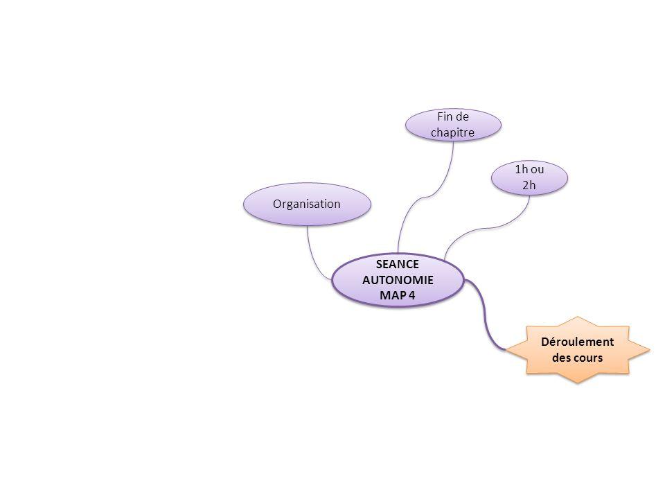 Fin de chapitre 1h ou 2h Organisation SEANCE AUTONOMIE MAP 4 Déroulement des cours