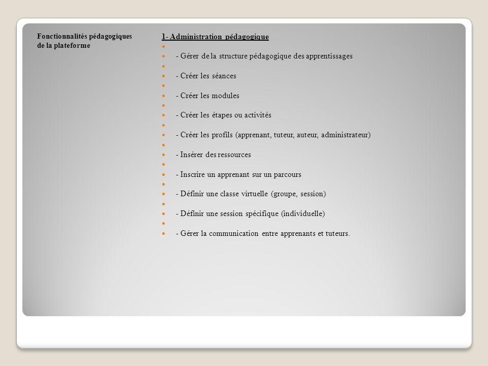 1- Administration pédagogique