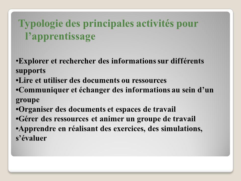 Typologie des principales activités pour l'apprentissage